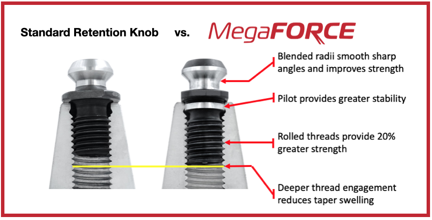 MegaForce Retention Knob features vs standard pull stud